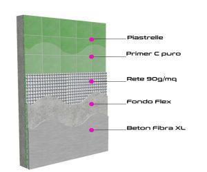 ciclo resina su piastrelle a parete