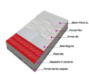 ciclo resina piastrelle senza vespaio
